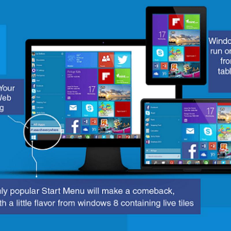 Windows 10 include delle funzionalità progettate per facilitare la transizione tra il modo di lavorare tipico dei PC.