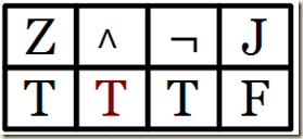 Agler.3.1.truth table values 1d