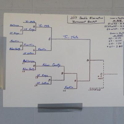 macon county, nc senior softball team, Hause deko