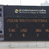 ASEAN Youth Football 2009