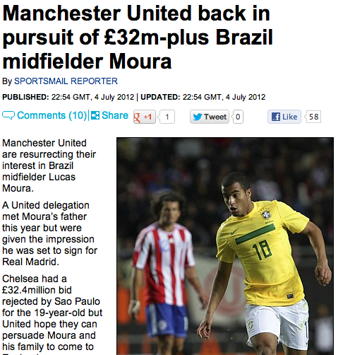 (Video) £32m-rated Lucas Moura To Old Trafford? Manchester