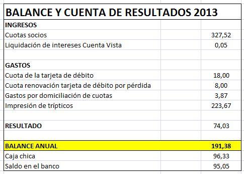 2013 00 00_balance y cuenta de resultados_2.jpg