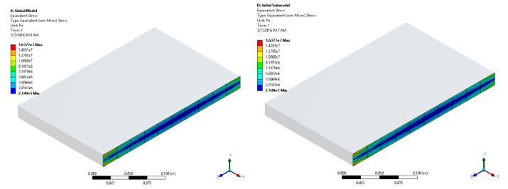 ANSYS - Распределения напряжений по Мизесу в заделке общей модели (слева) и вспомогательной подмодели (справа)
