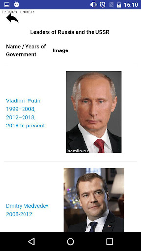 Leaders of Russia and the USSR - History quiz screenshots 6