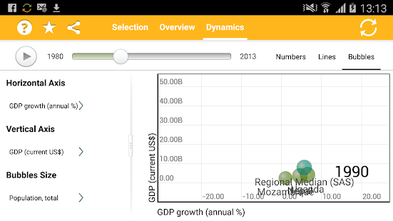 World Bank MacroStats to Go- screenshot thumbnail