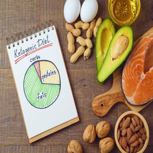 Keto Diet Low Carb Recipes Keto Slimming Rapido Aplikacije V