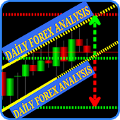 Daily Forex Analysis