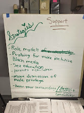 Photo: 4.16.15 BMC - Strategies we came up with for sexualized, gendered & police harassment support.