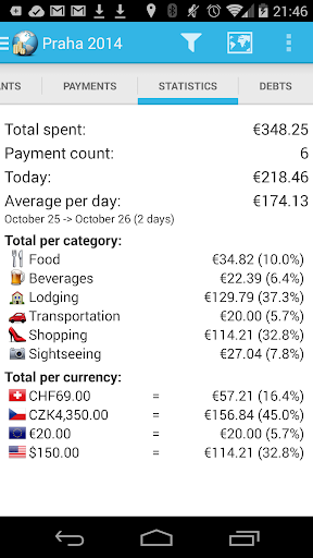Travel Money screenshot 3