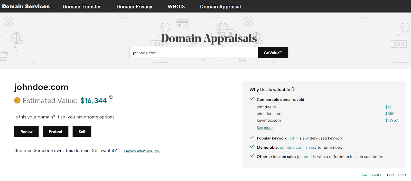 Domain appraisal GoDaddy