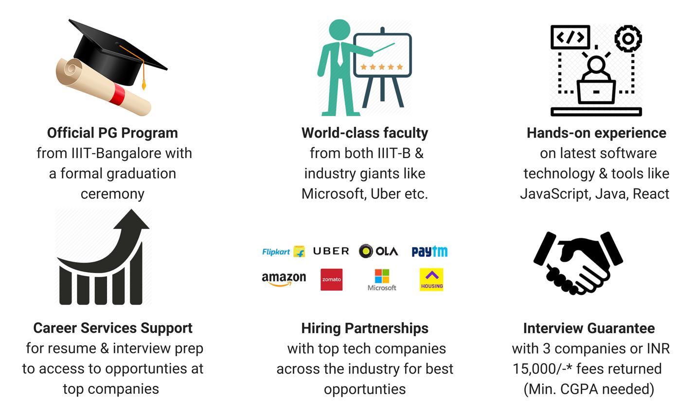 PG Diploma in Software Development at IIIT Bangalore | iiitb