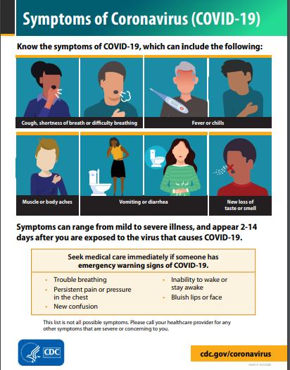 COVID symptoms list
