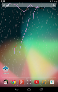 Rainy Days (Sound)- screenshot thumbnail