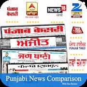 Punjabi News Live:ABP Sanjha,PTC News,Jagbani,Ajit