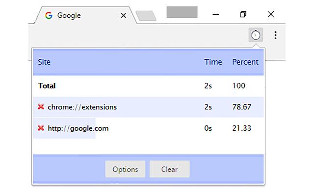 Time Tracker for Google Chrome
