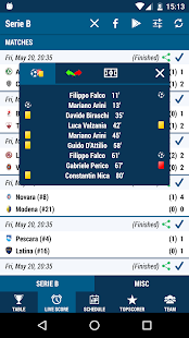 Serie B 2