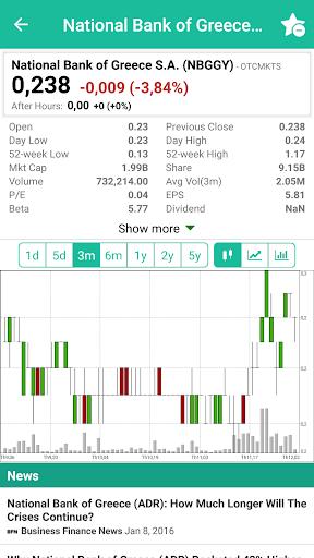 Bitcoin Penny Stock Ticker Get Free Bitcoin Apk – Micro Automação