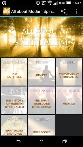 All About Modern Spiritualism