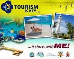 Tourism Environmental Awareness