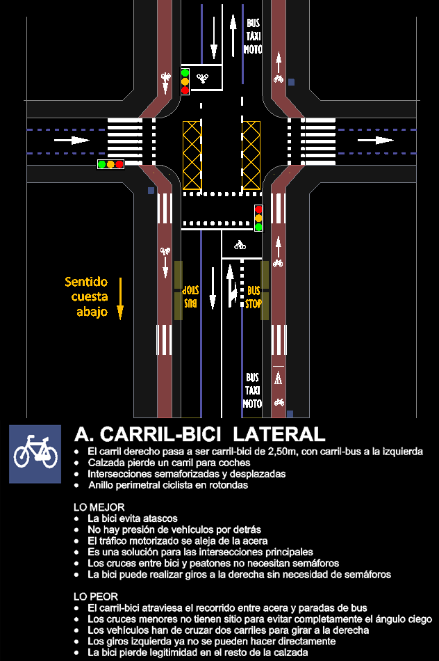 A. Carril bici lateral