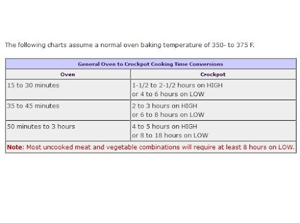 Oven to Crockpot Cooking Info_image
