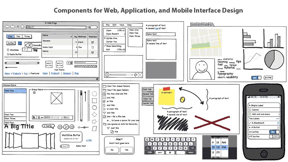cara membuat desain user interface