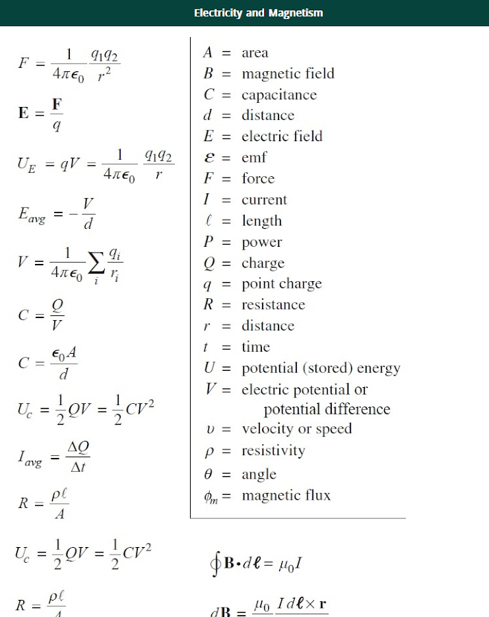 Physics Formulas - Android Apps on Google Play