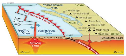Photo: Cascades subduction zone.jpg