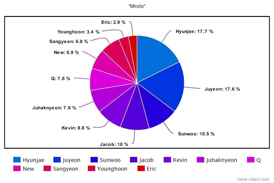 meta-chart - 2021-02-16T151253.432