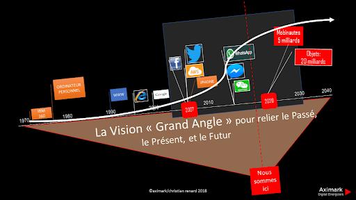 La vision grand angle