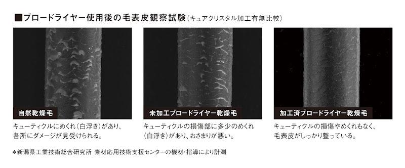 Amazon primeのBEAUTY THE BIBLEで田中みな実さんがご紹介しているホリスティックキュアブロードライヤーって?購入方法は?