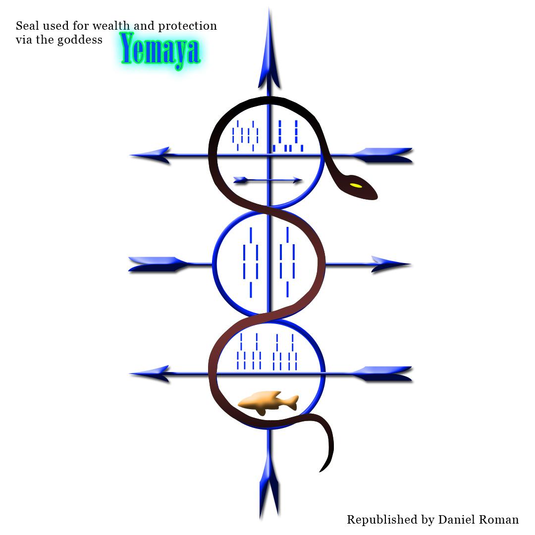 News santo products yemaya biocorpaavc Images