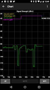 RF Signal Tracker- screenshot thumbnail