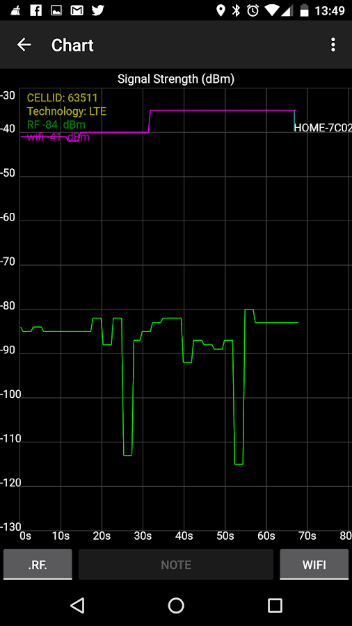 RF Signal Tracker- screenshot