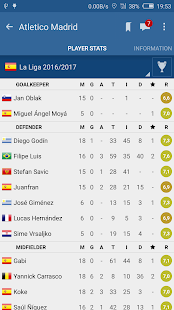 Soccer Center PRO (Live Score) Screenshot