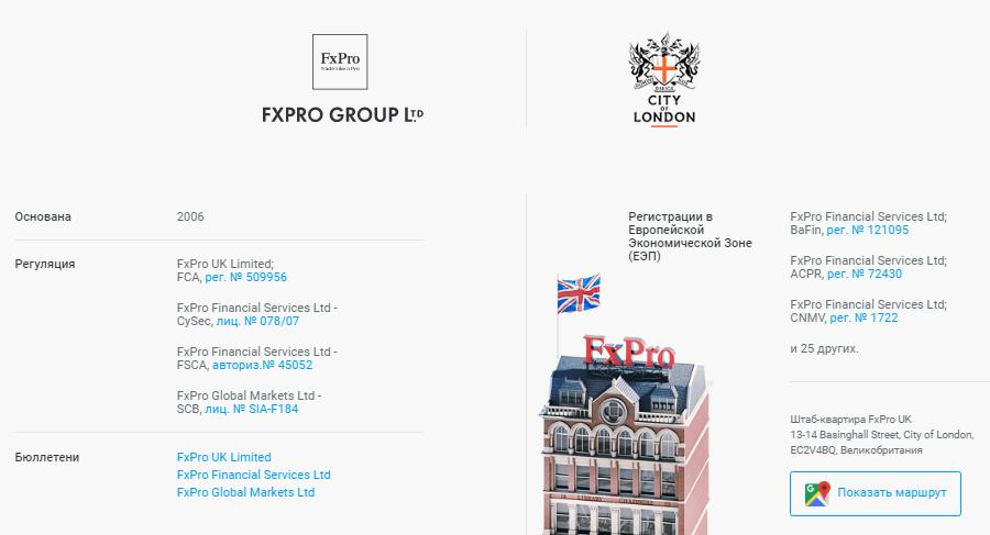 Обзор брокера FxPro, с которым даже новичок может торговать как профессионал, Фото № 1 - 1-consult.net