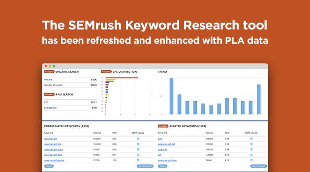 The SEMrush Keyword Research tool has just been updated. | SEMrush