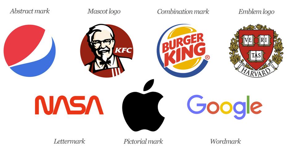 Ý nghĩa các màu sắc khi thiết kế logo