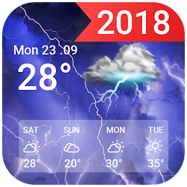 weather forecast 2018 july
