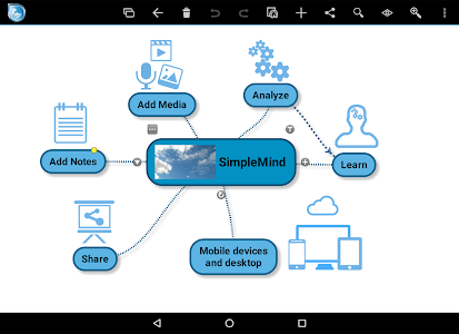 SimpleMind mind mapping v1.11.0 (Patched)