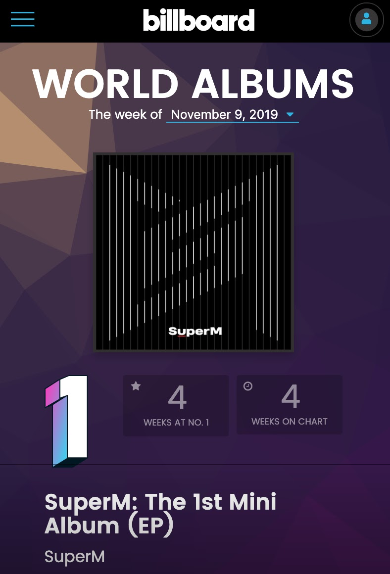 superm billboard chart 1