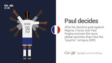 Photo: Paul didn't leave it to chance. #FRA #GoogleTrends