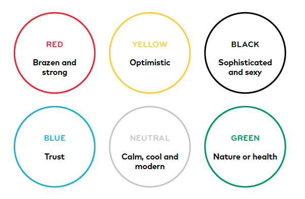 Colorful characteristics. Source: MOO and Hubspot