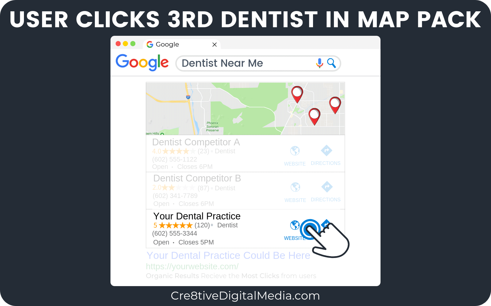 User Clicks on Third Dentist in Map Pack