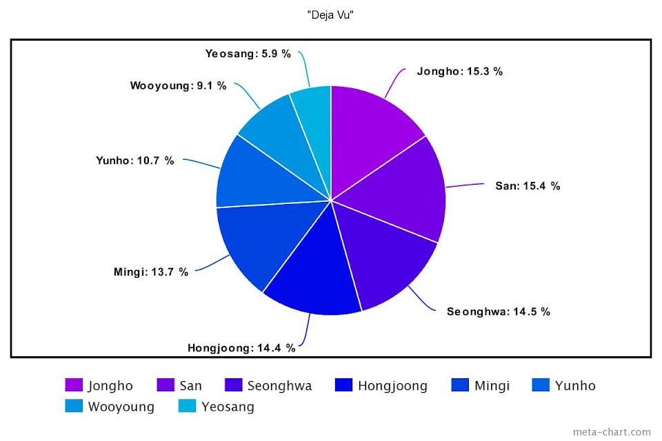 meta-chart - 2021-09-22T154656.050