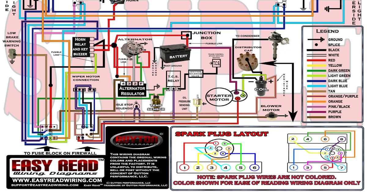 31 1968 Camaro Wiring Diagram - Wiring Diagram Database