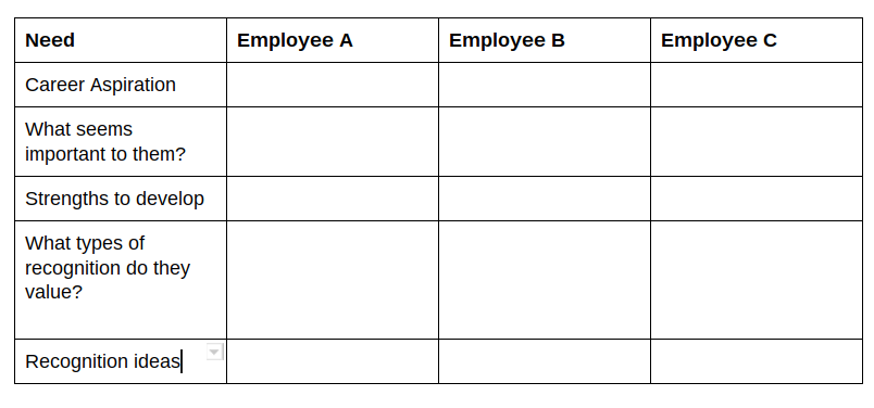 McQuaig - Employee Recognition Ideas Chart