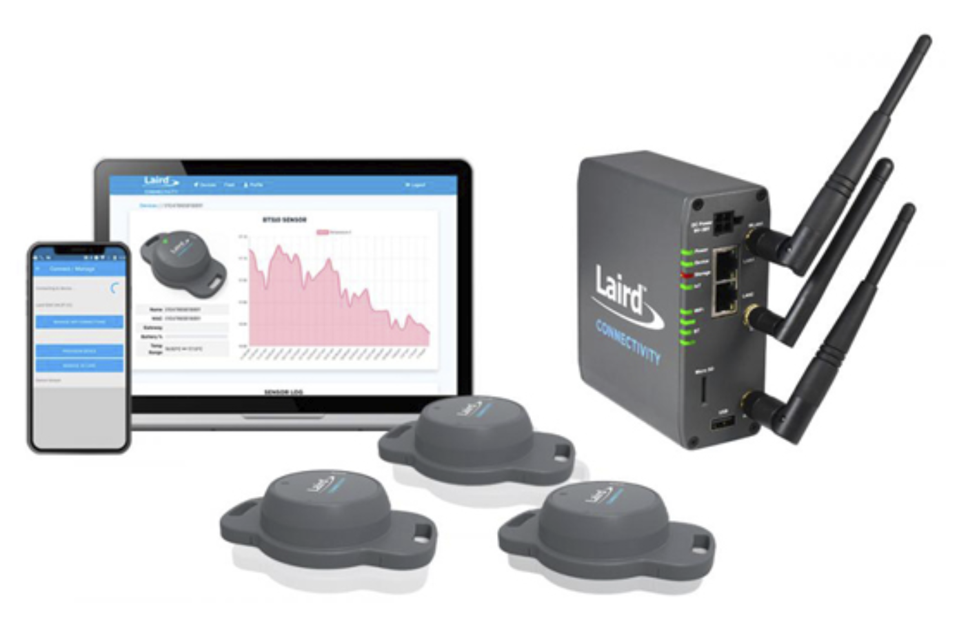 Laird simplifies connecting Bluetooth sensors to cloud