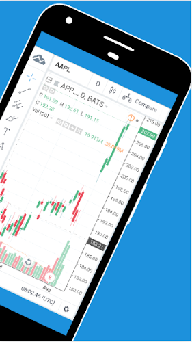 Tradingview Take Profit Strategy
