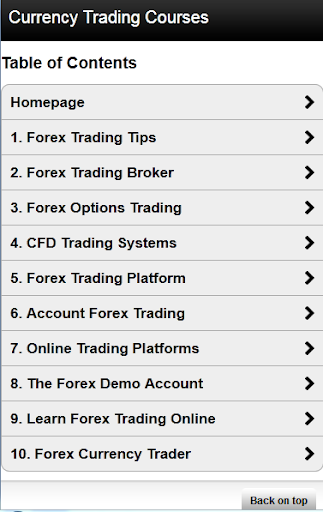 Currency Exchange 4 Beginners
